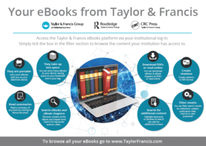 your ebooks from taylor & Francis infographic
